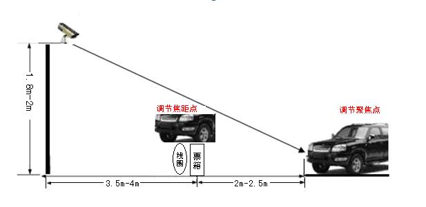 摄像机安装杆 识别摄像机的架杆高度在